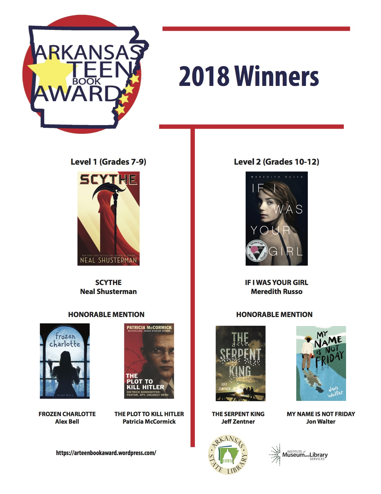 2018 winners miniposter